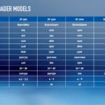 frontloader-models